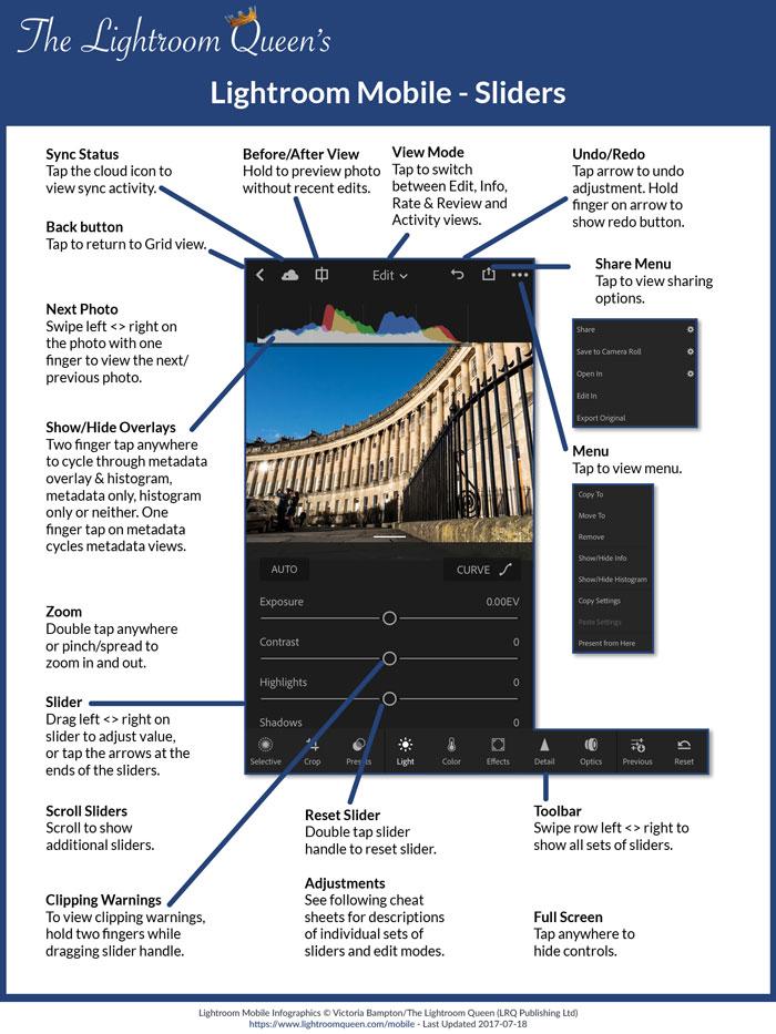 Lightroom mobile - editing using global slider adjustments