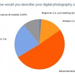 What a response to my Lightroom survey!