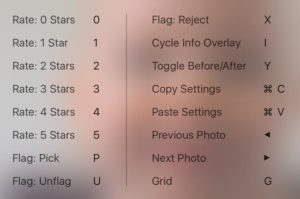 Lightroom iOS shortcuts