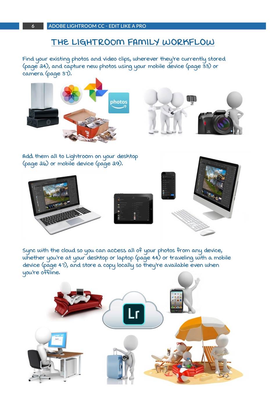 Adobe Lightroom - Edit Like a Pro
